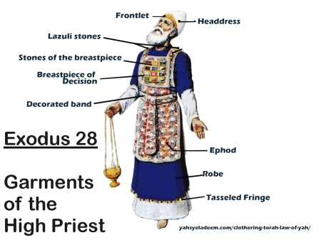 High Priest Garments by Verse